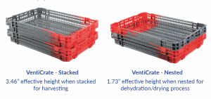 VentiCrate Stacked and Nested Design